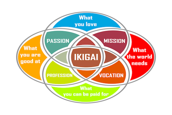 libro ikigai